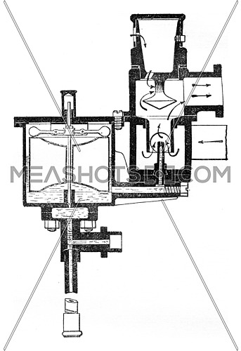 Carburetor spray, vintage engraved illustration. Industrial encyclopedia E.-O. Lami - 1875.