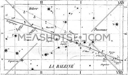 Apparent market planets Venus, Mars and Jupiter during February March, April and May 1857, vintage engraved illustration. Magasin Pittoresque 1857.