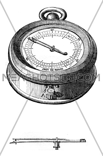 Pointing meter, vintage engraved illustration. Magasin Pittoresque 1845.