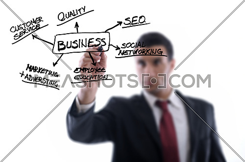businessman draw with marker busines enviroment sktch on glass  isolated on white in studio