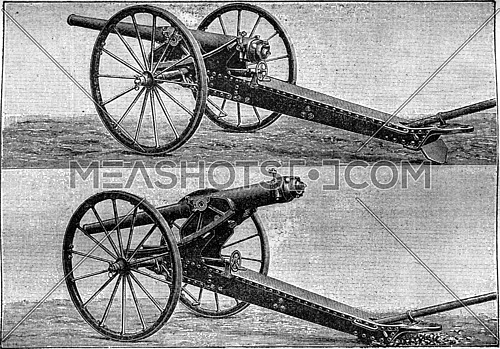 Canon's rapid-fire campaign Bange and Piffard, vintage engraved illustration. Industrial encyclopedia E.-O. Lami - 1875.