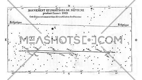 Movement and position of Neptune, vintage engraved illustration. Magasin Pittoresque 1869.