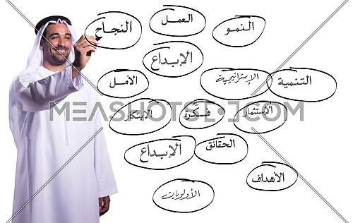 Arabian middle eastern man writing with a marker on virtual screen in arabic